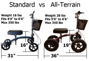 Standard vs All-Terrain Knee Scooter